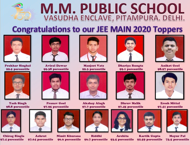Congratulations to our JEE Main 2020 Toppers