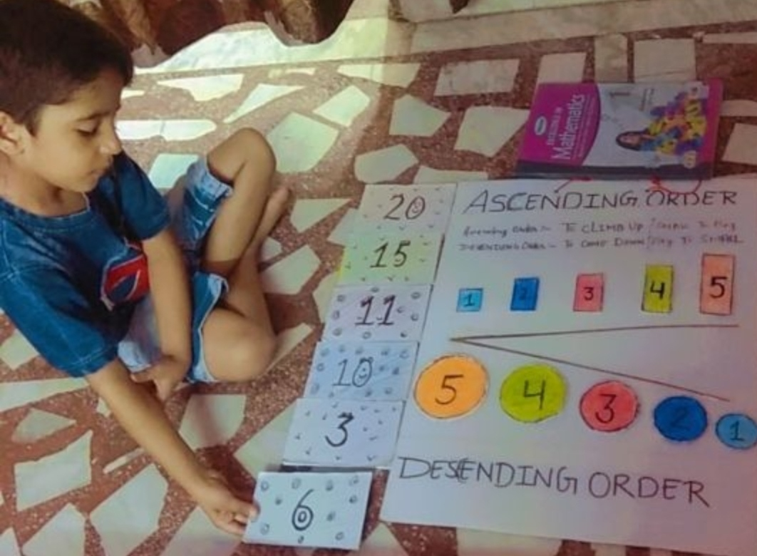 Number Activity for class I